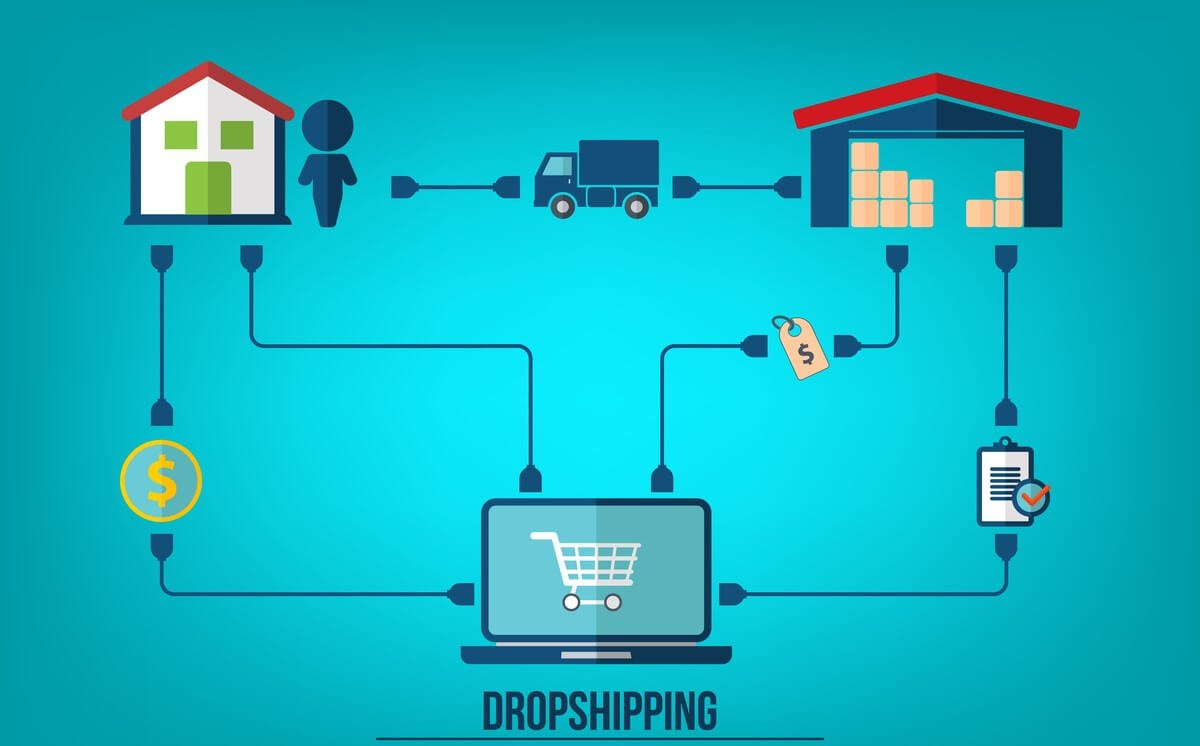 A diagram showing the process of dropshipping - a method of earning income online as a traveller