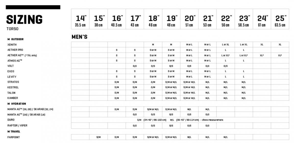 osprey size guide