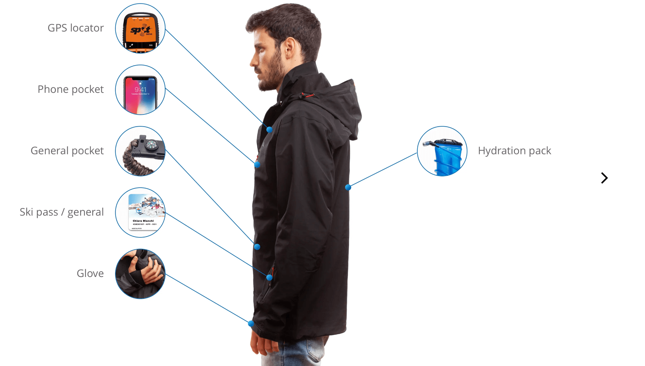 Best Travel Jacket for Backpackers