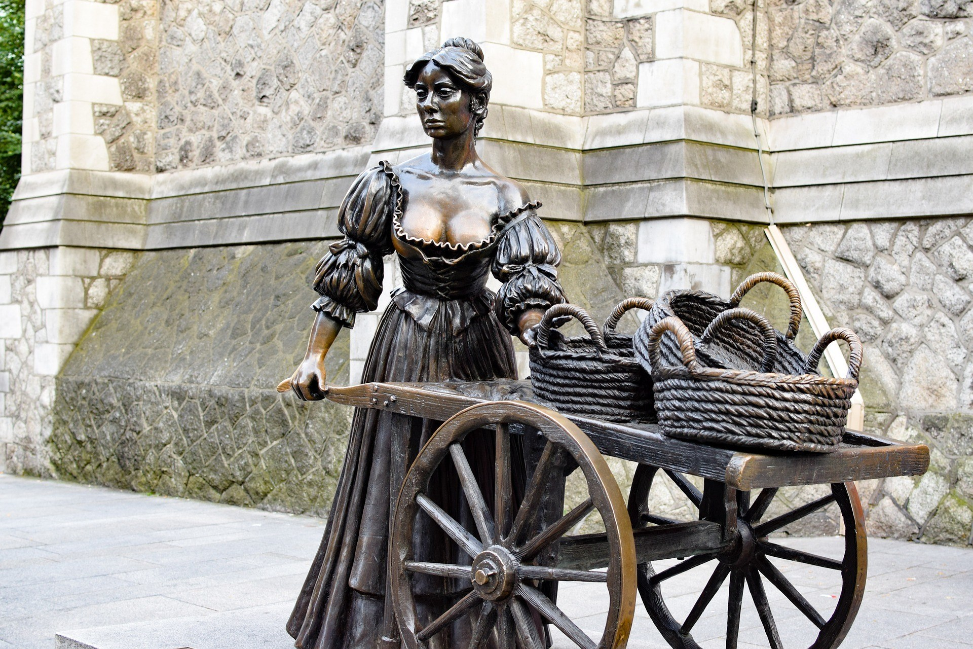 Molly Malone Statue backpacking dublin