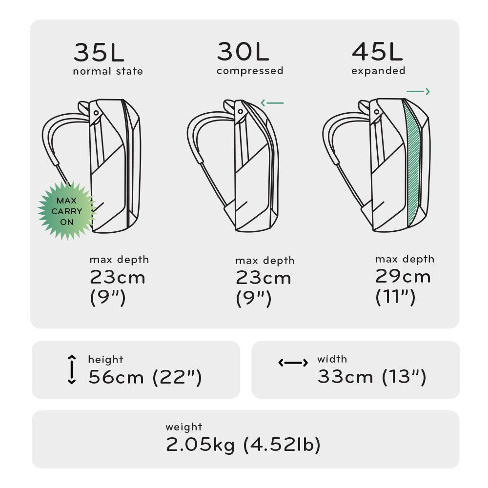Peak Design Bag Size