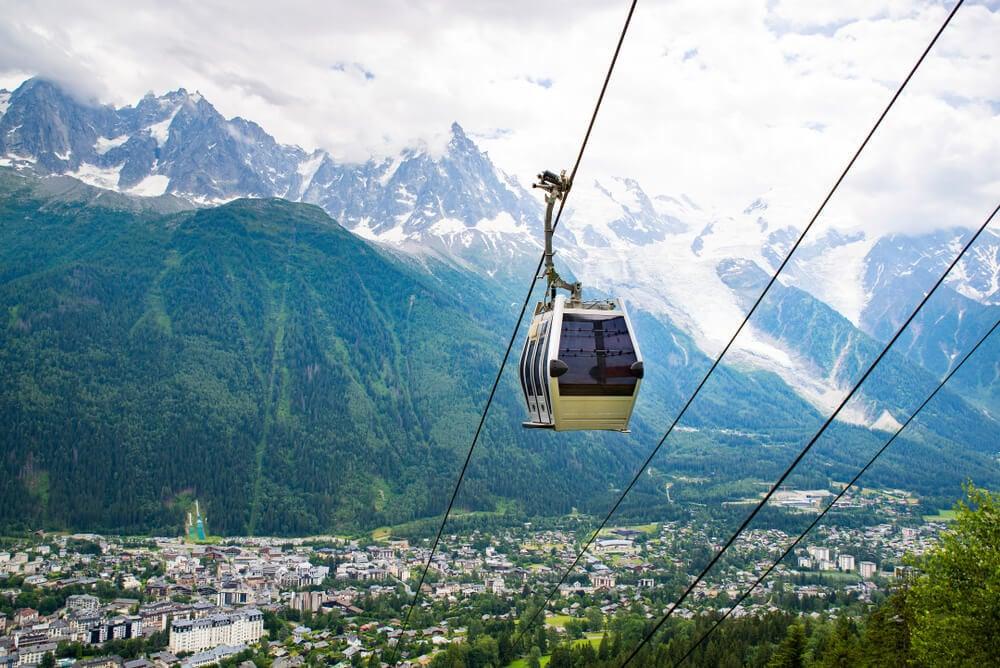 Best Hostels in Chamonix France