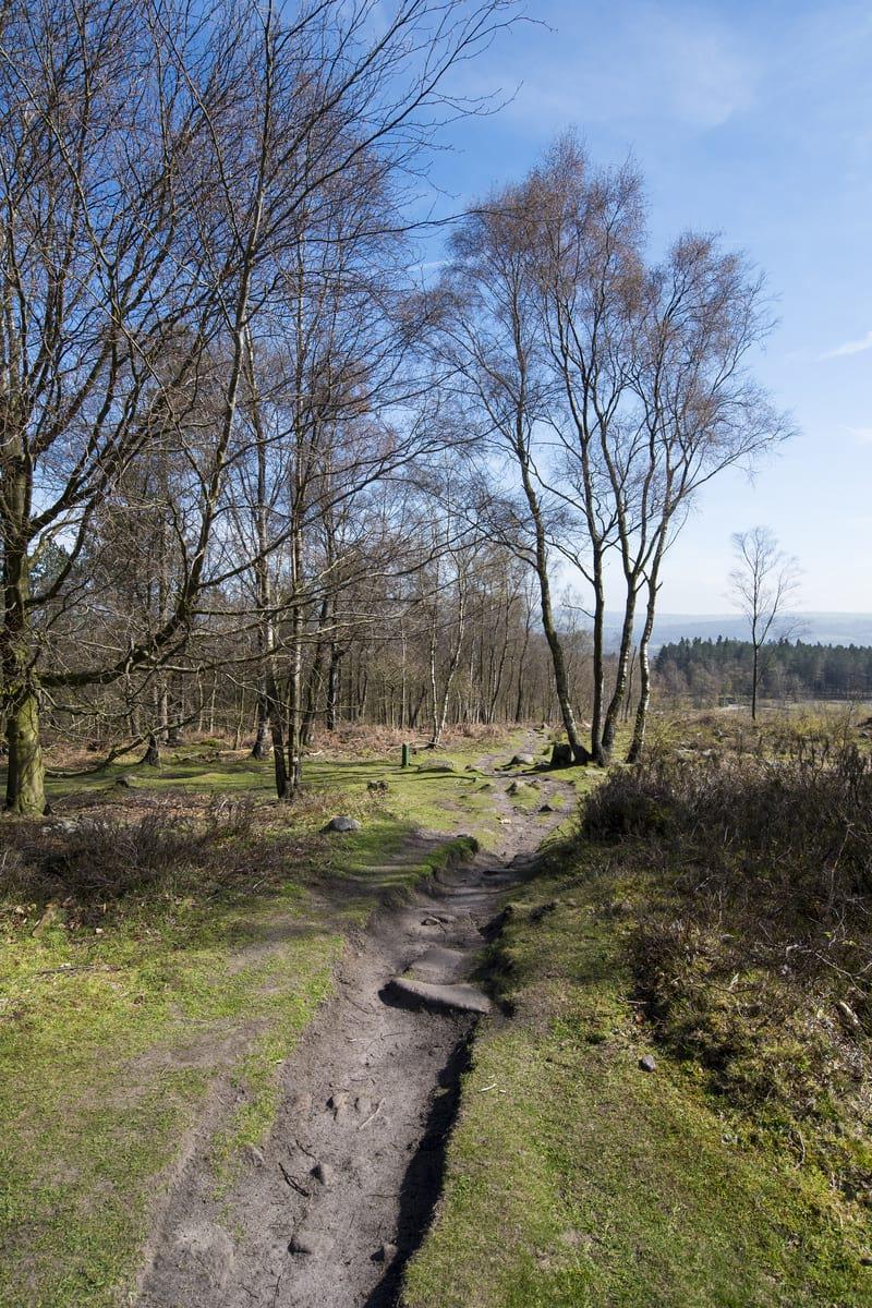 Cromford Walking Route Peak District
